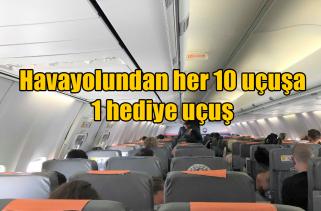 Uçak,Sunexpress