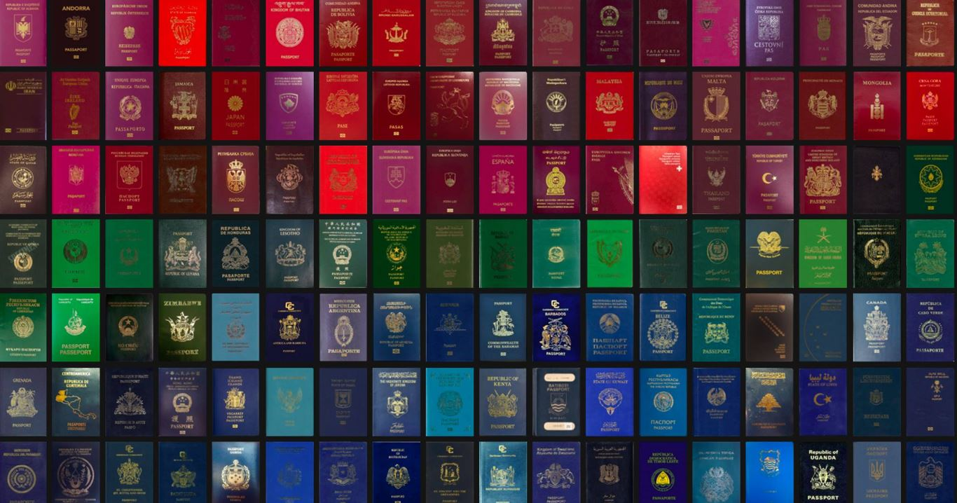 pasaport index