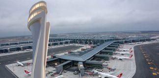 Türkiye havaalanları